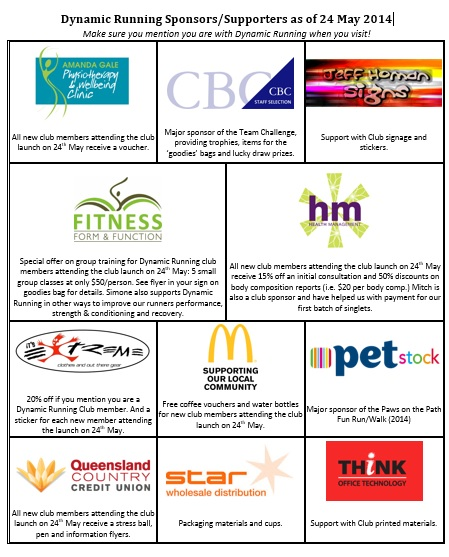 2014 sponsors and supporters as of May